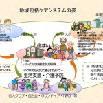 「地域包括ケアシステム」研修会(会派研修会)