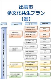 多文化共生プラン(案)PDF
